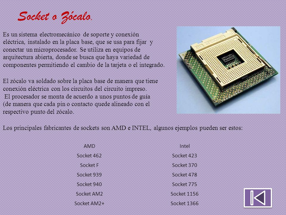 Socket o Zócalo. Es un sistema electromecánico de soporte y conexión