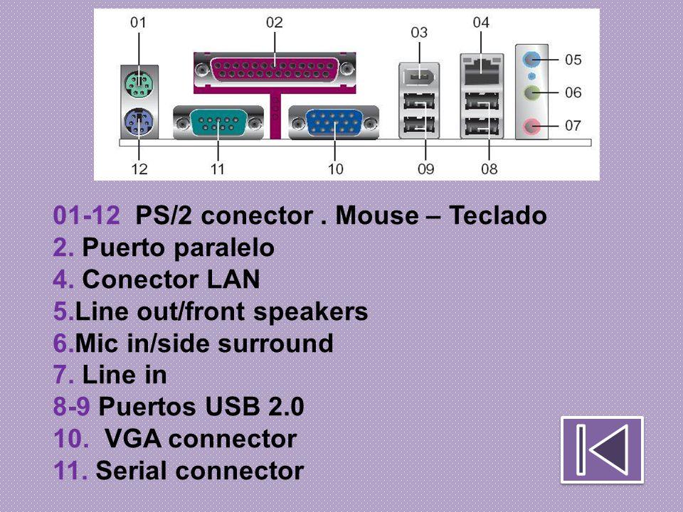 01-12 PS/2 conector . Mouse – Teclado 2. Puerto paralelo