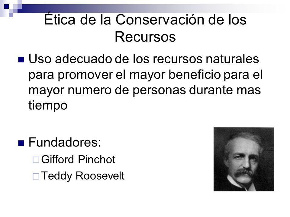 Ética de la Conservación de los Recursos