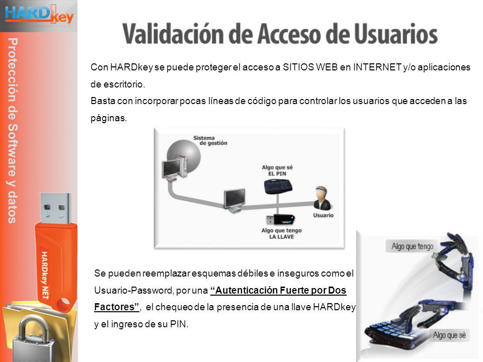 Con HARDkey se puede proteger el acceso a SITIOS WEB en INTERNET y/o aplicaciones de escritorio.