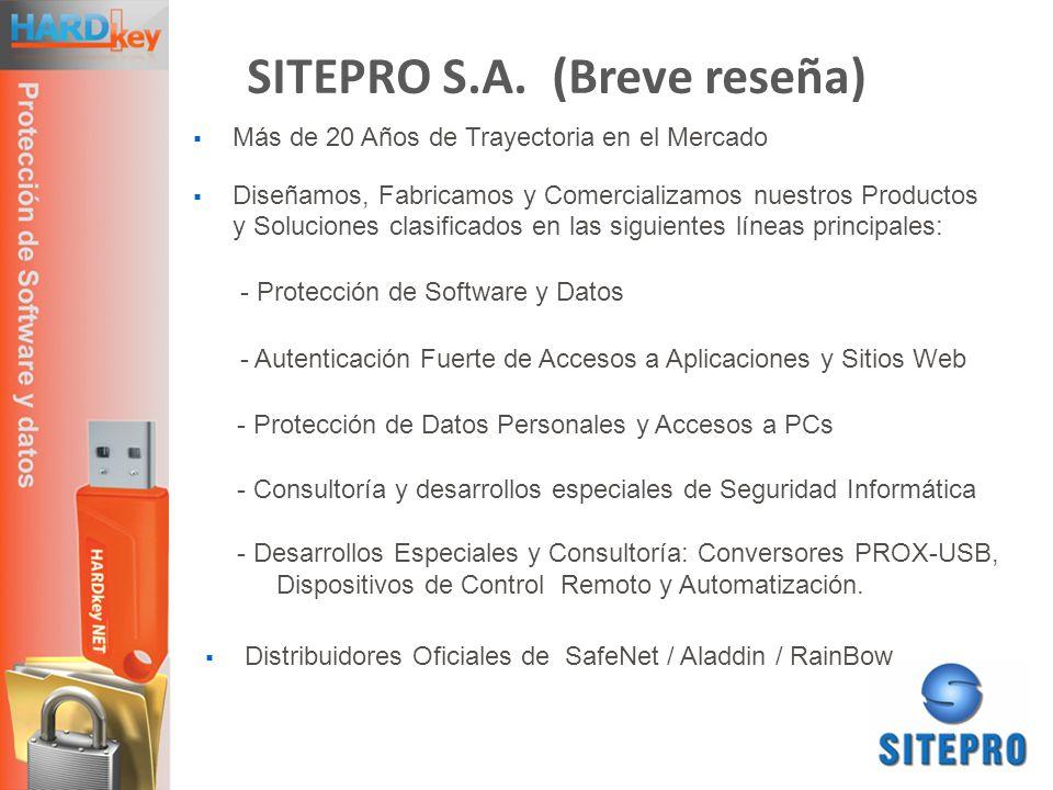SITEPRO S.A. (Breve reseña)