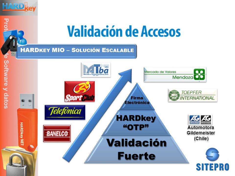 Validación Fuerte HARDkey OTP HARDkey MIO – Solución Escalable