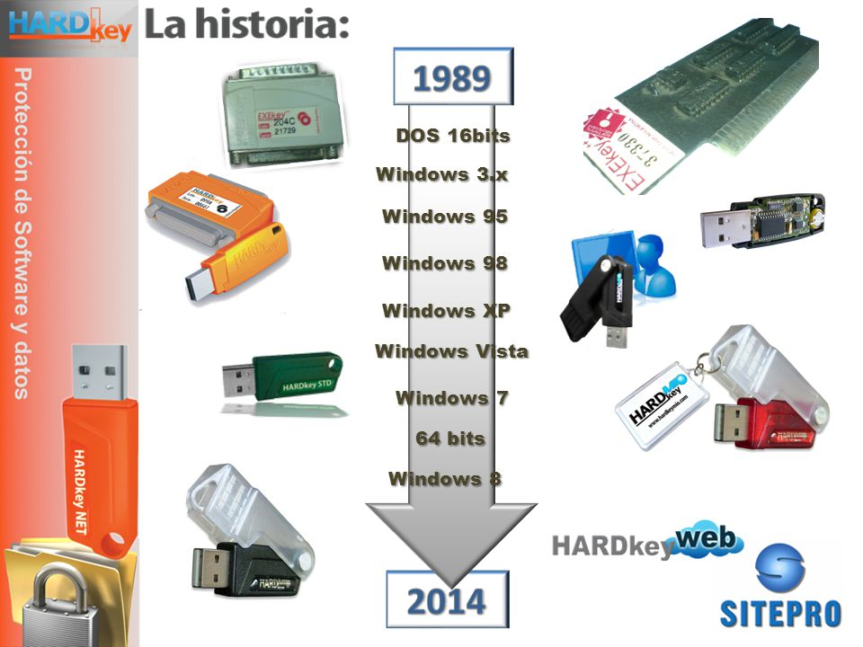 1989 2014 DOS 16bits Windows 3.x Windows 95 Windows 98 Windows XP