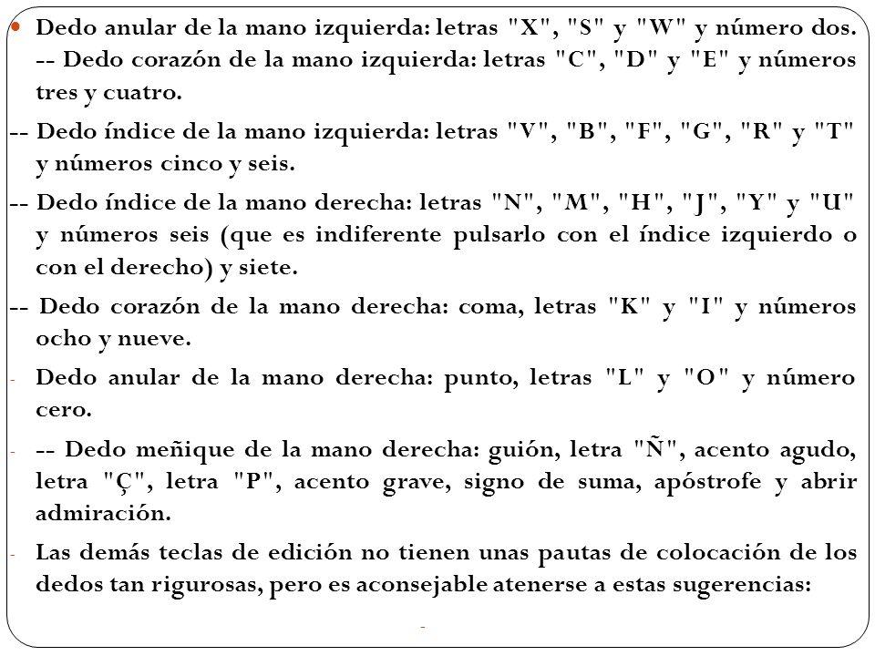 Dedo anular de la mano izquierda: letras X , S y W y número dos