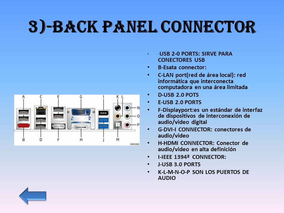 3)-BACK PANEL CONNECTOR