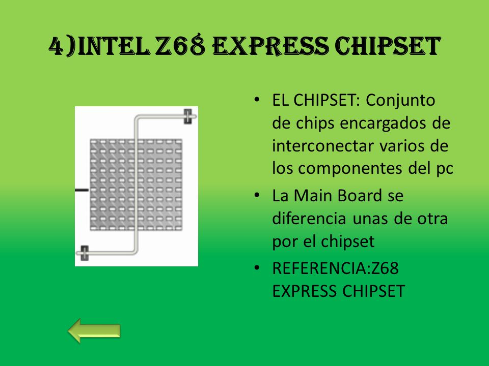 4)Intel Z68 Express Chipset
