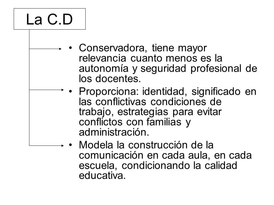 La C.D Conservadora, tiene mayor relevancia cuanto menos es la autonomía y seguridad profesional de los docentes.