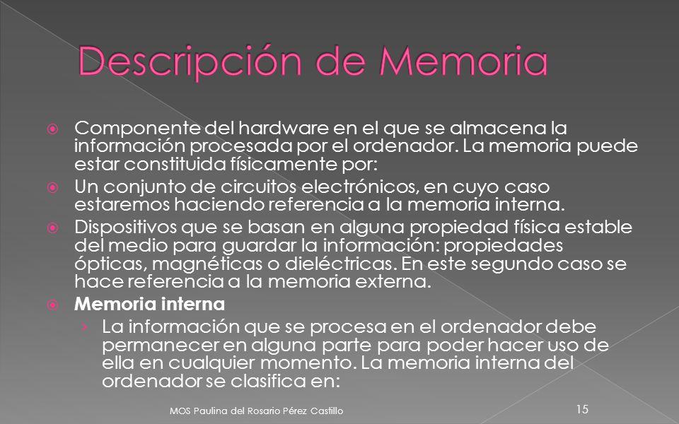 Descripción de Memoria
