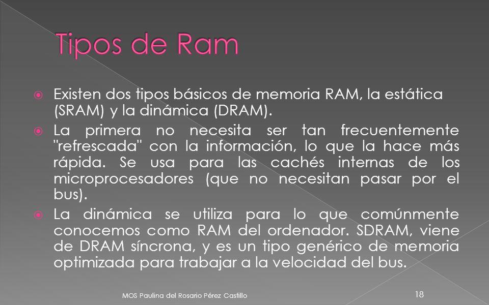 Tipos de Ram Existen dos tipos básicos de memoria RAM, la estática (SRAM) y la dinámica (DRAM).