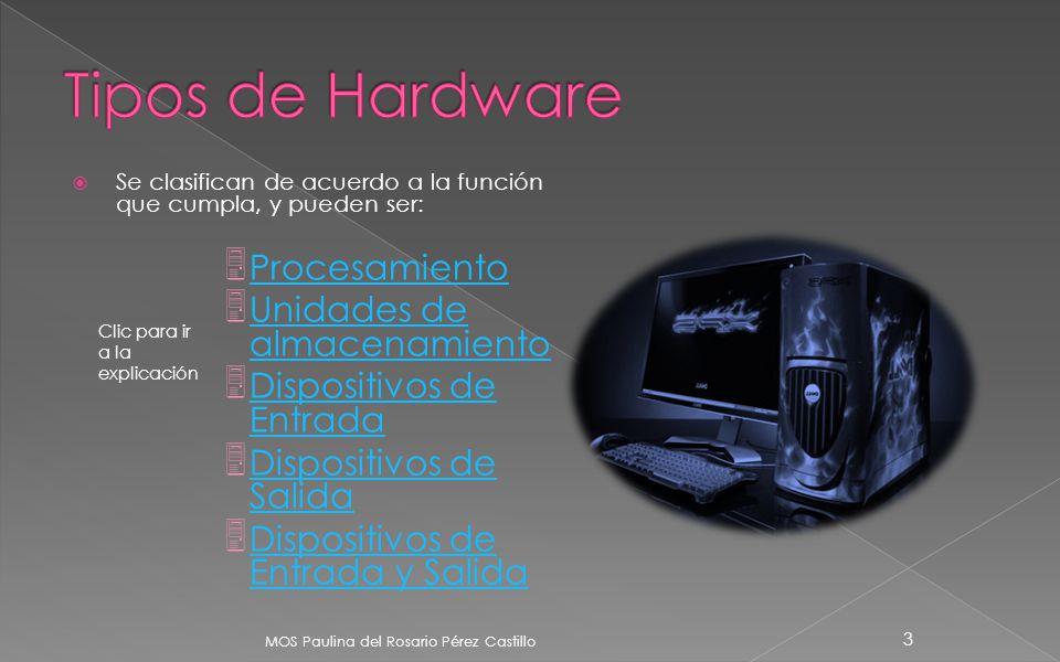 Tipos de Hardware Procesamiento Unidades de almacenamiento
