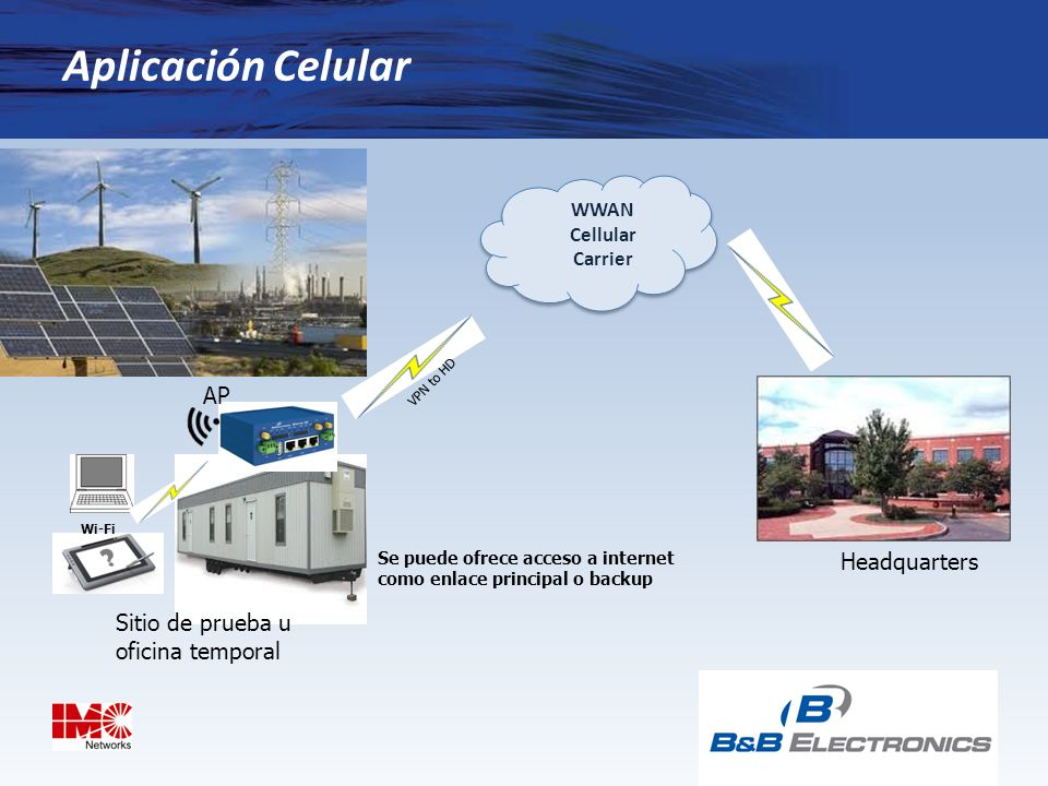 Aplicación Celular AP Headquarters Sitio de prueba u oficina temporal