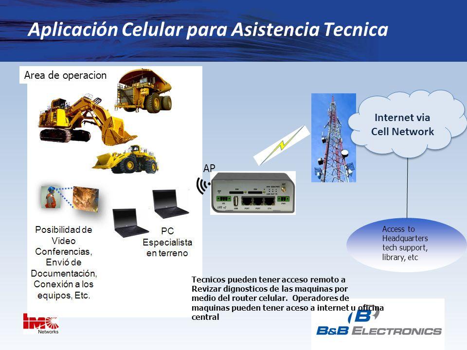 Internet via Cell Network