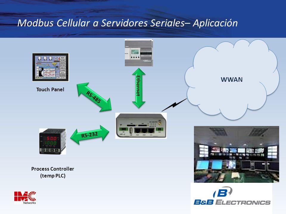 Modbus Cellular a Servidores Seriales– Aplicación