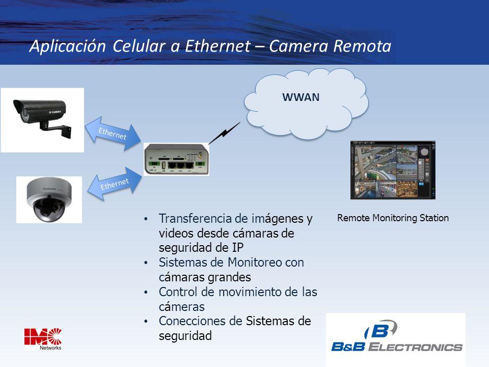 Aplicación Celular a Ethernet – Camera Remota