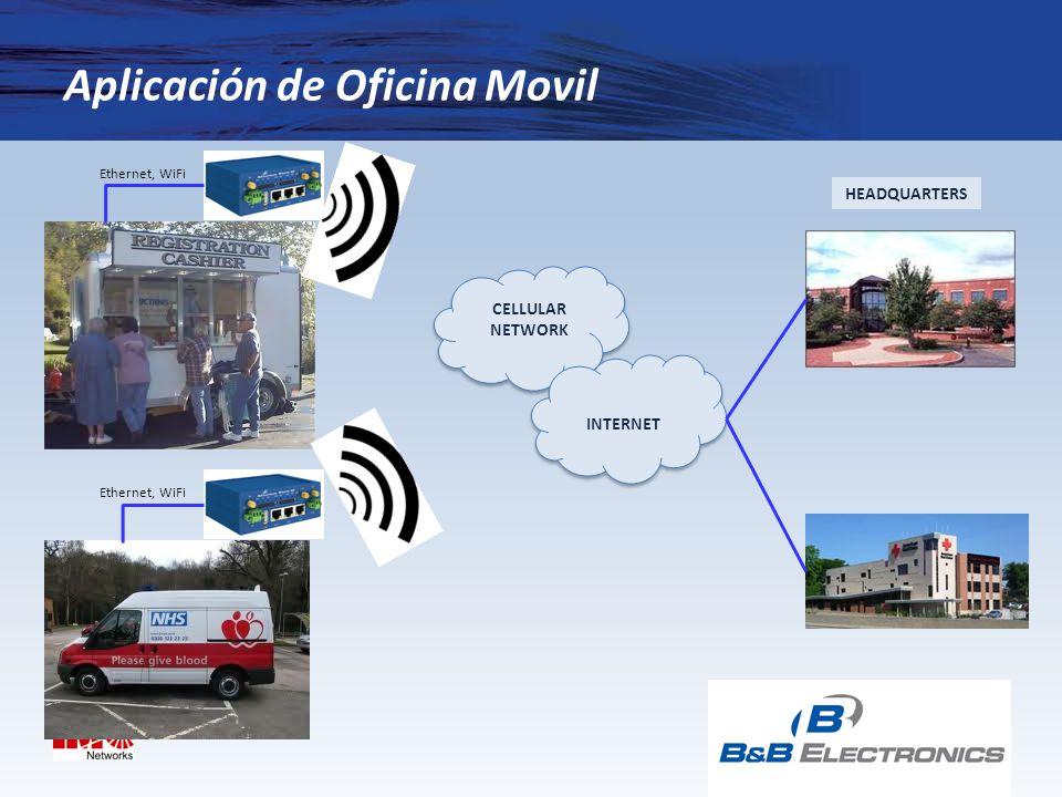 Aplicación de Oficina Movil
