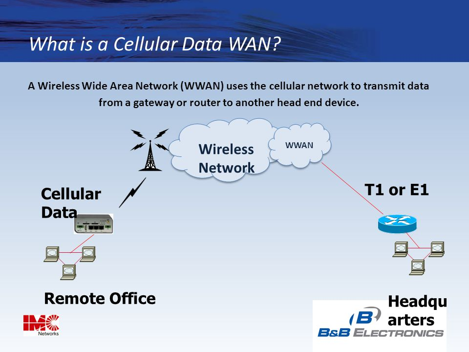 What is a Cellular Data WAN