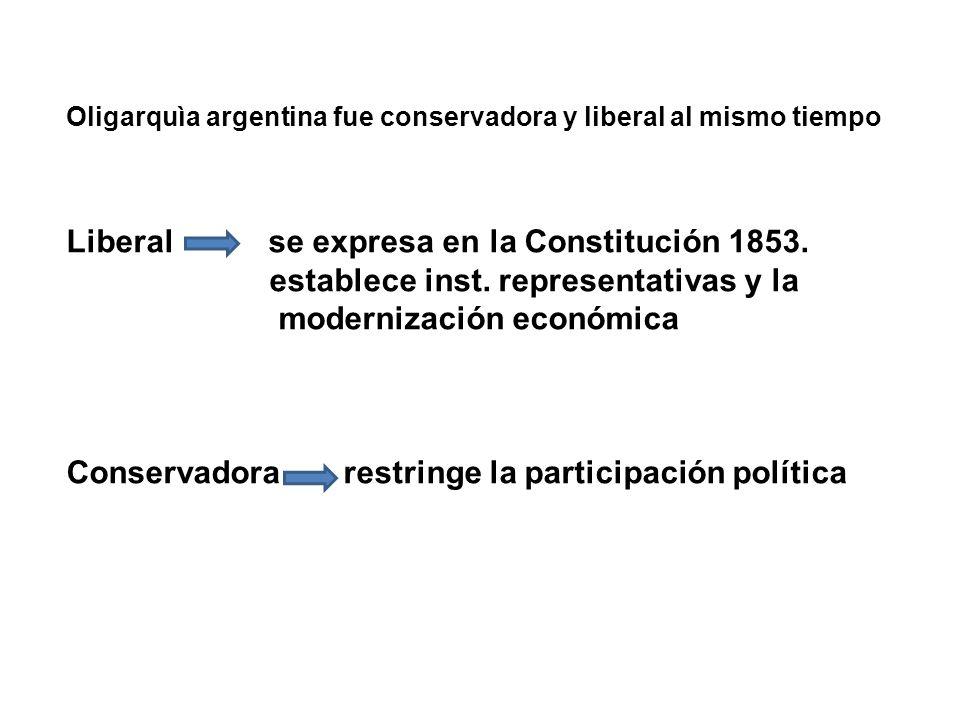 Liberal se expresa en la Constitución 1853.
