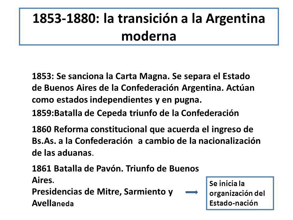 1853-1880: la transición a la Argentina moderna