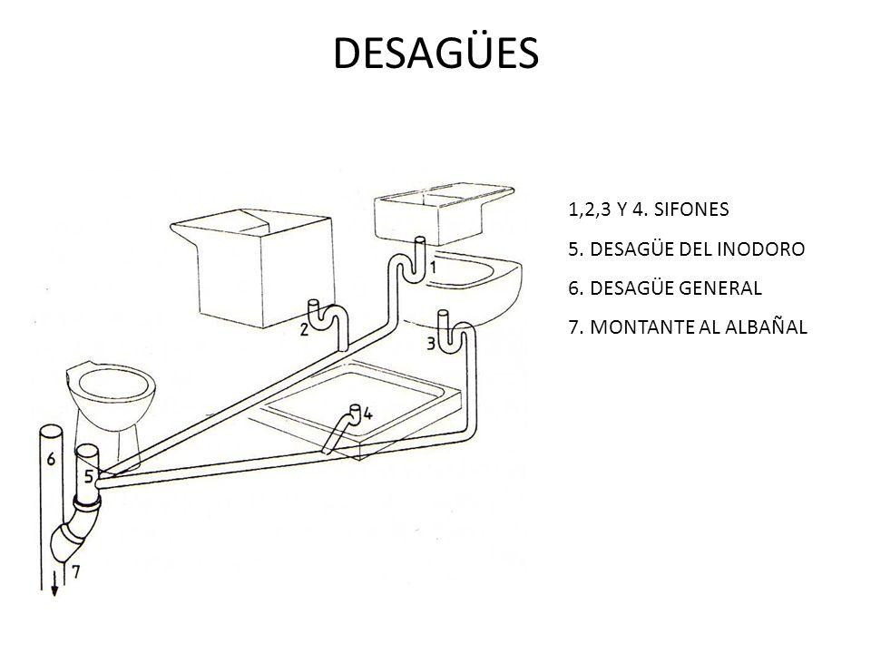 Instalaciones de fontaner a ppt video online descargar for Inodoro sin desague
