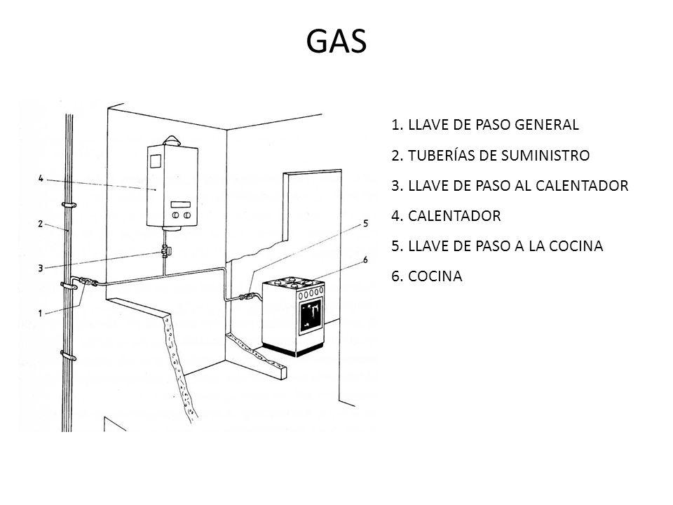Instalaciones de fontaner a ppt video online descargar for Llave de paso automatica