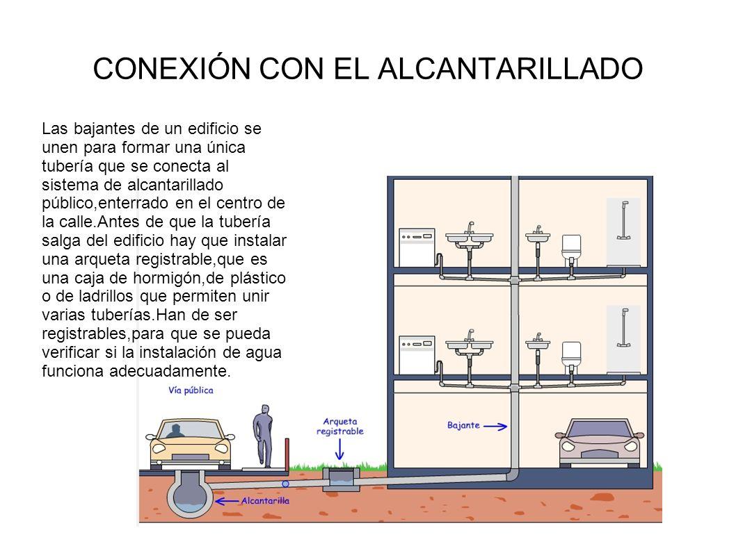 CONEXIÓN CON EL ALCANTARILLADO