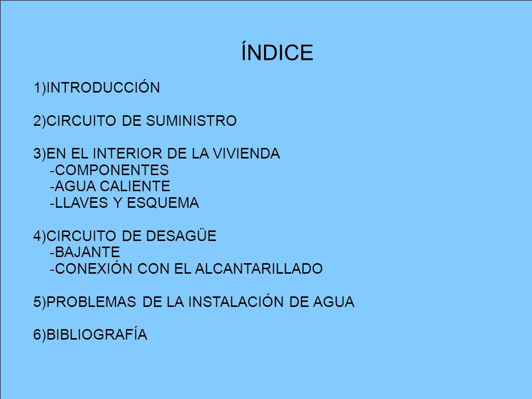 ÍNDICE 1)INTRODUCCIÓN 2)CIRCUITO DE SUMINISTRO