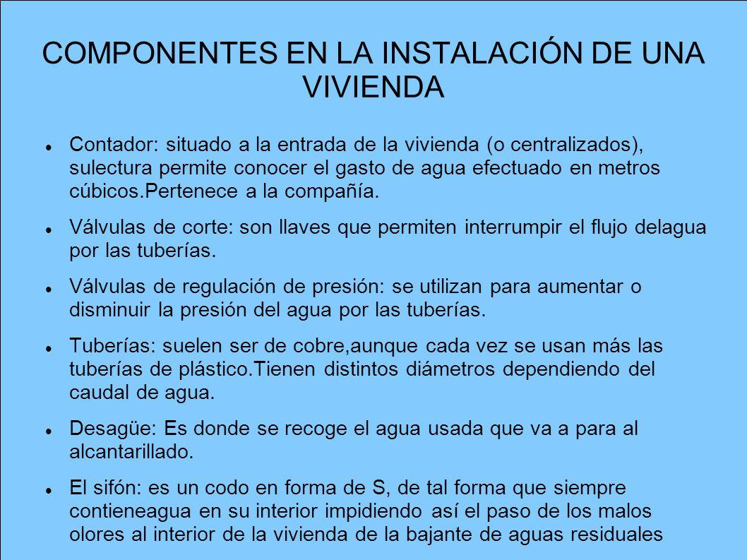 COMPONENTES EN LA INSTALACIÓN DE UNA VIVIENDA
