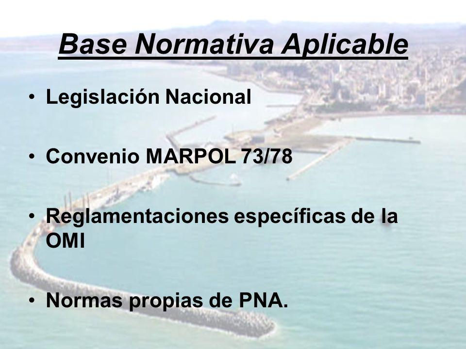 Base Normativa Aplicable