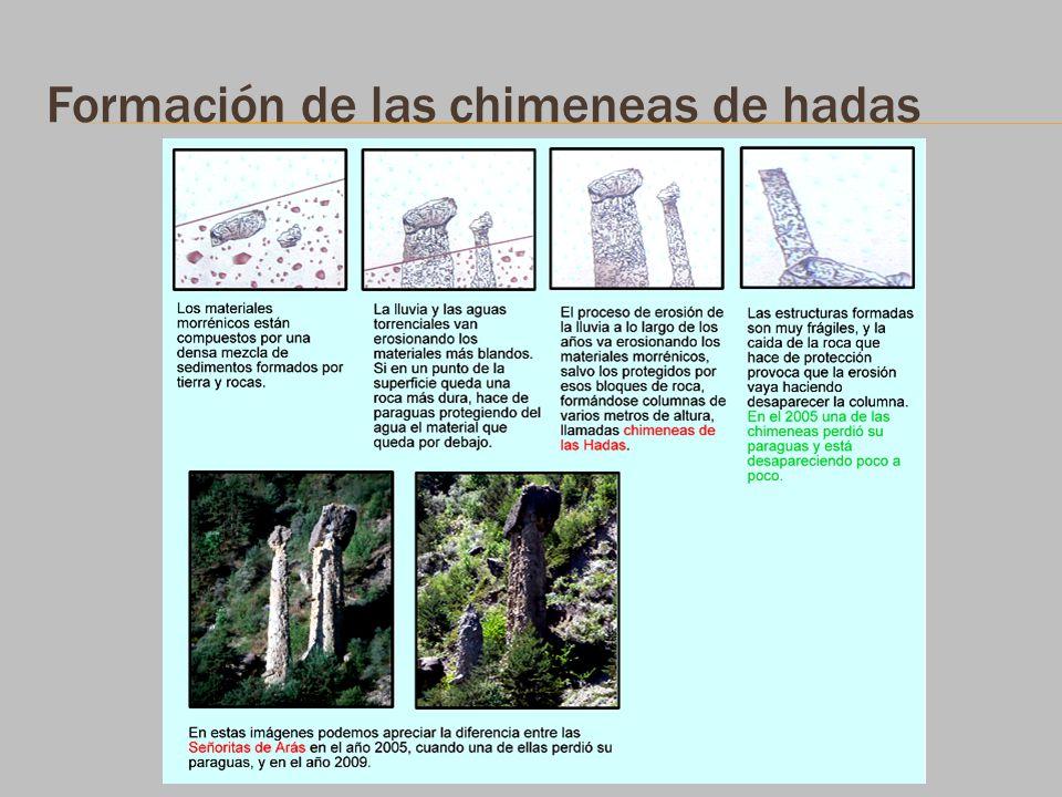 Formación de las chimeneas de hadas