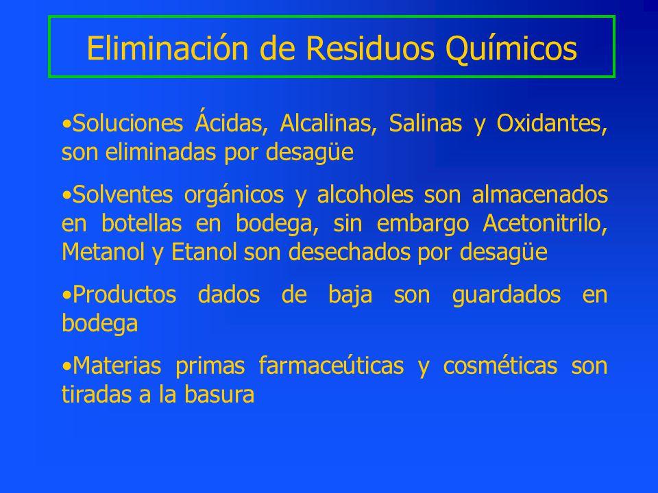 Eliminación de Residuos Químicos