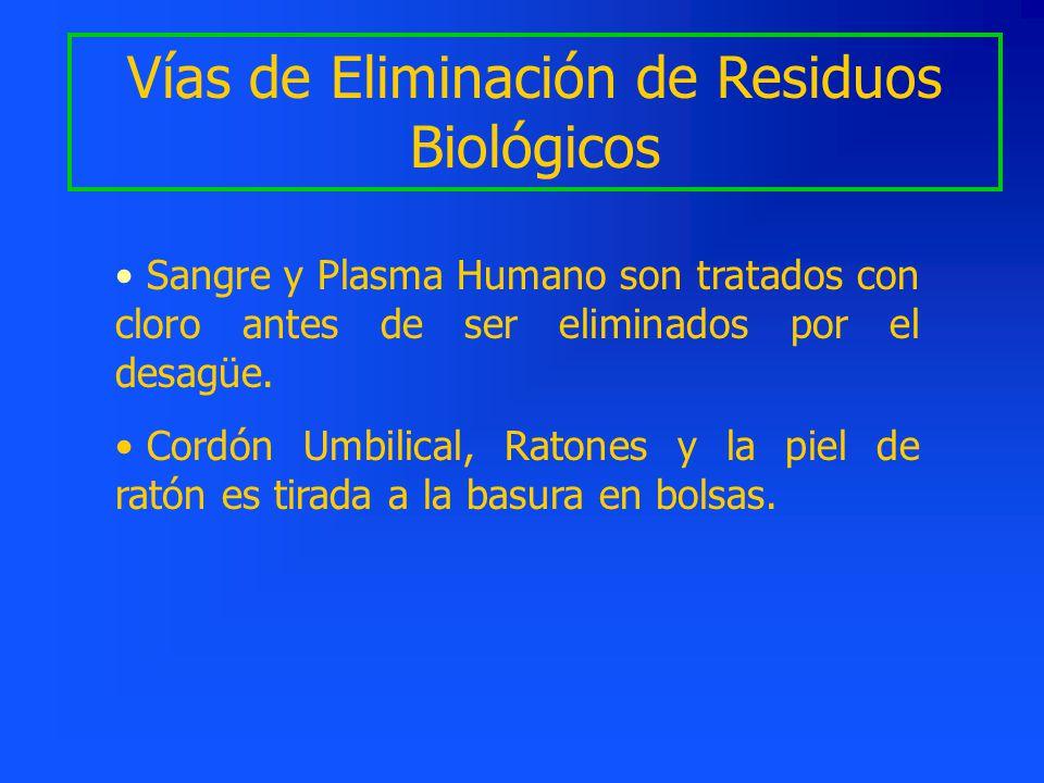 Vías de Eliminación de Residuos Biológicos