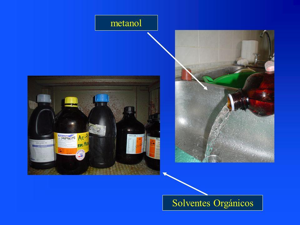 metanol Solventes Orgánicos