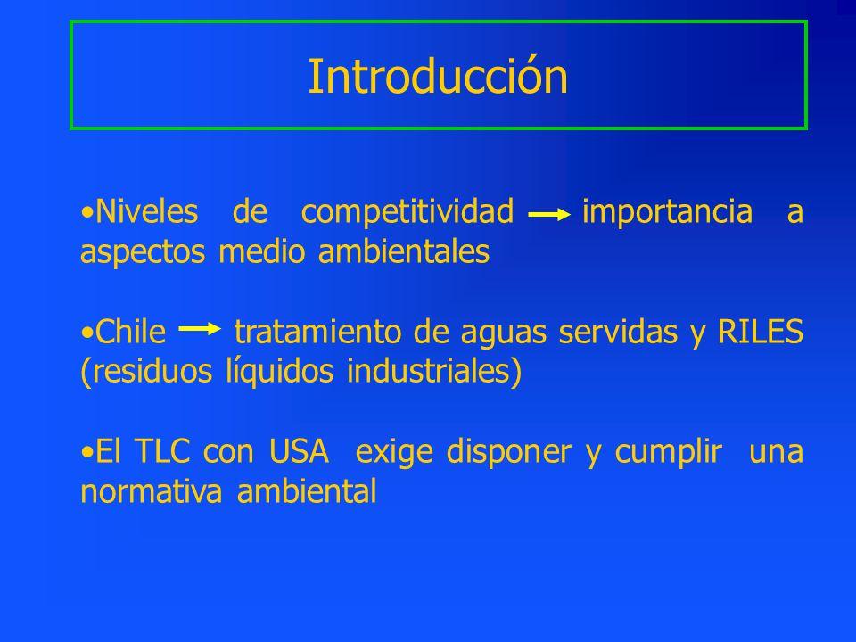 Introducción Niveles de competitividad importancia a aspectos medio ambientales.