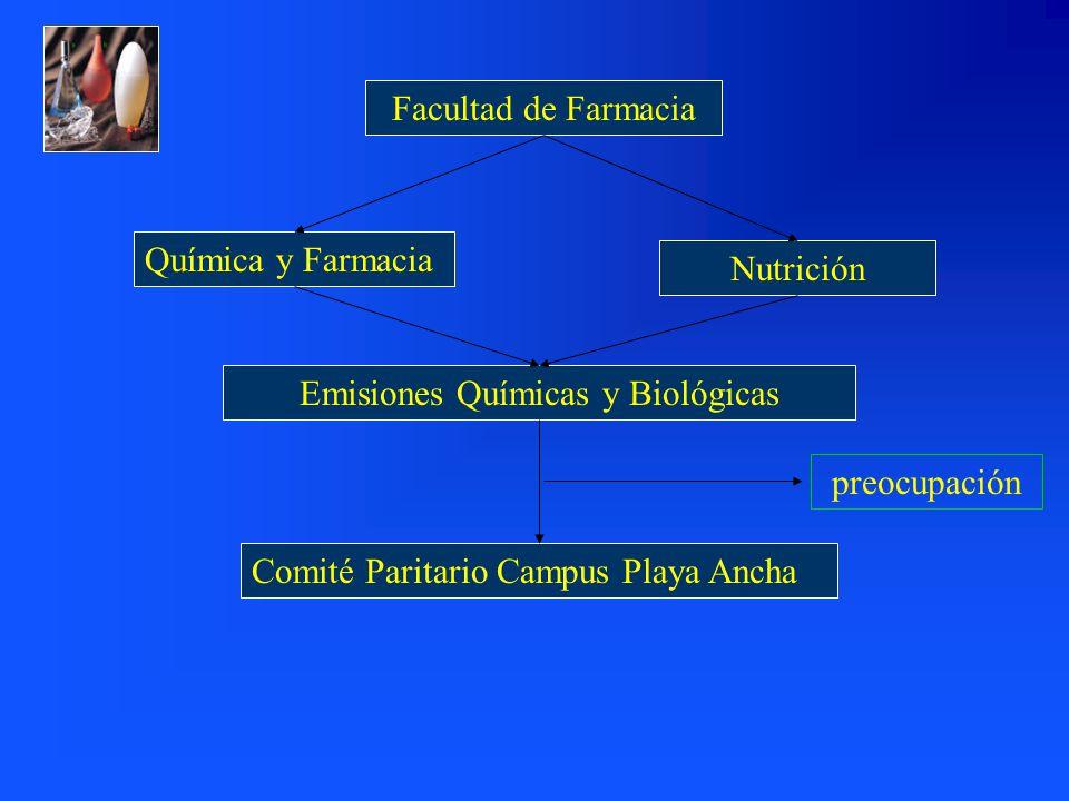 Emisiones Químicas y Biológicas