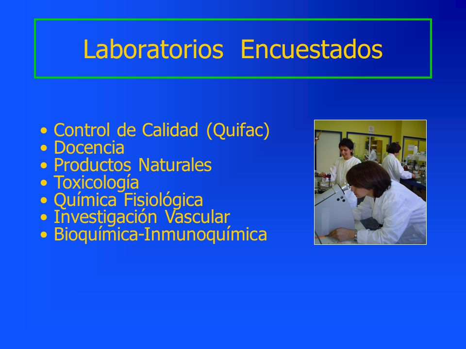 Laboratorios Encuestados