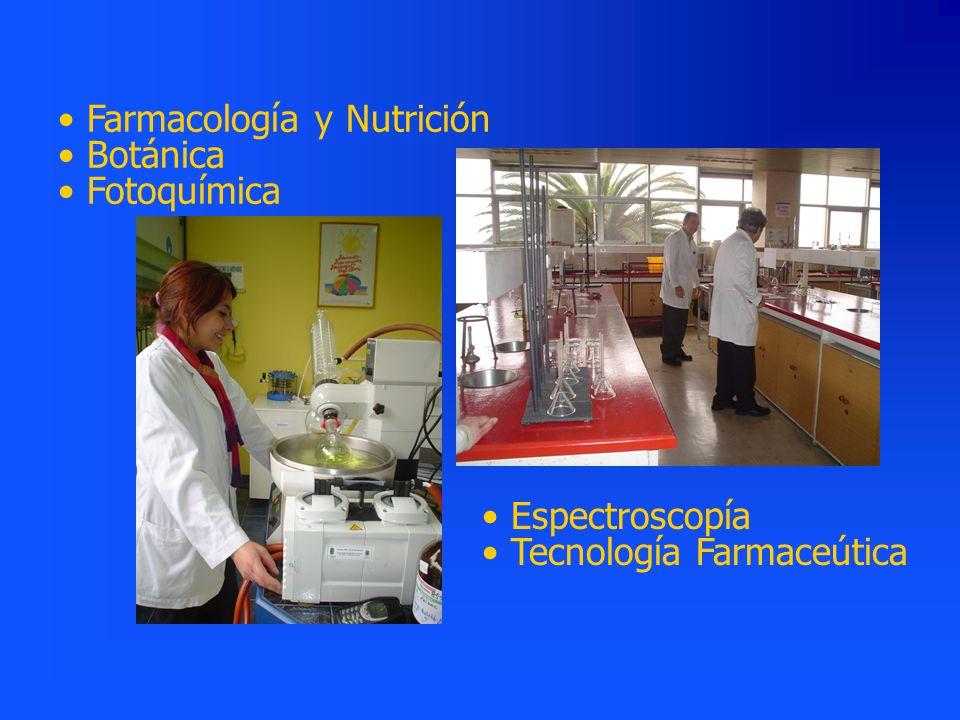 Farmacología y Nutrición