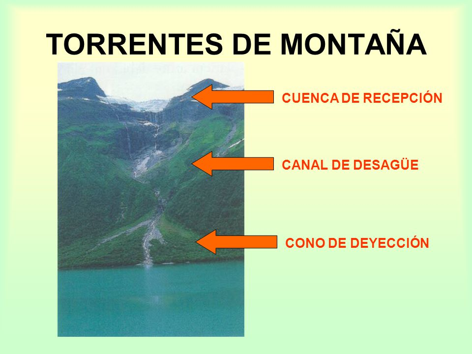 TORRENTES DE MONTAÑA CUENCA DE RECEPCIÓN CANAL DE DESAGÜE