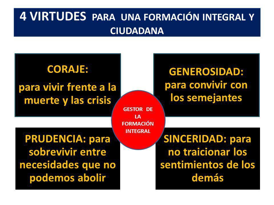 4 VIRTUDES PARA UNA FORMACIÓN INTEGRAL Y CIUDADANA