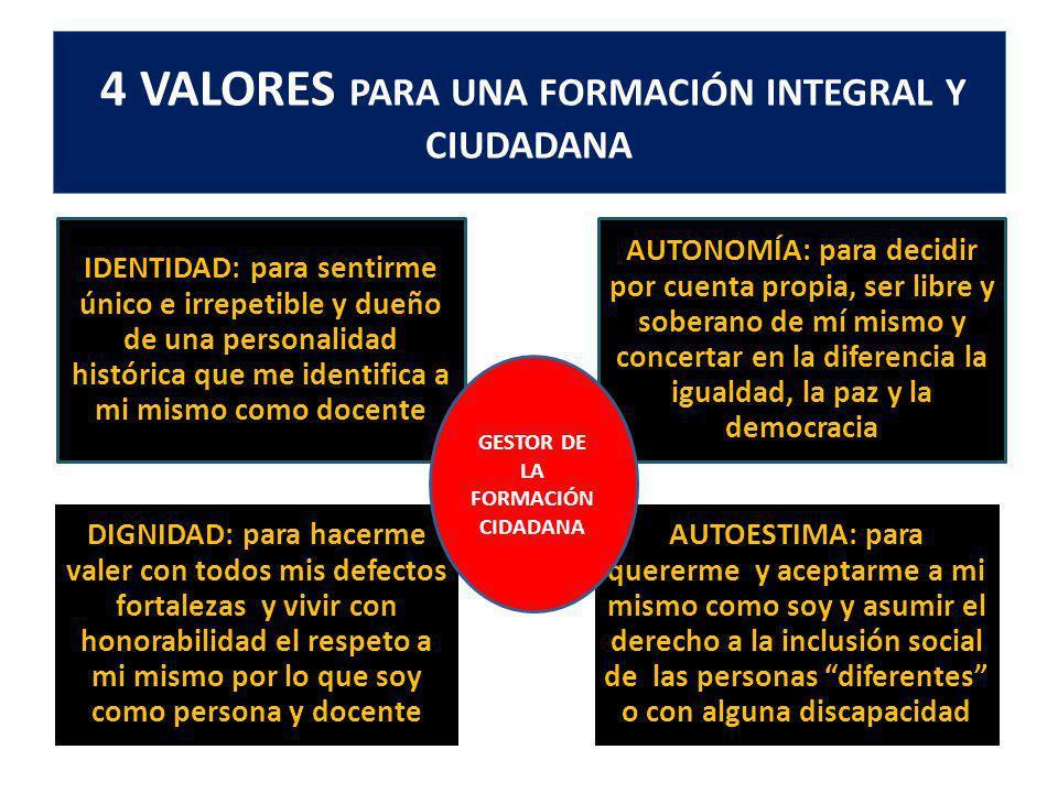 4 VALORES PARA UNA FORMACIÓN INTEGRAL Y CIUDADANA