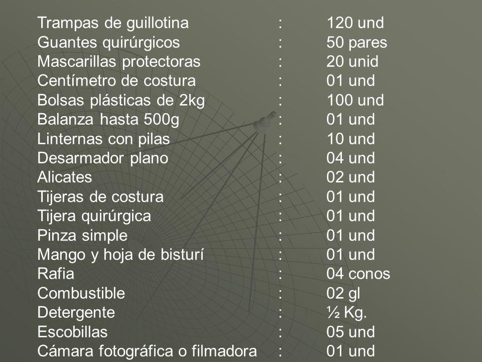 Trampas de guillotina : 120 und