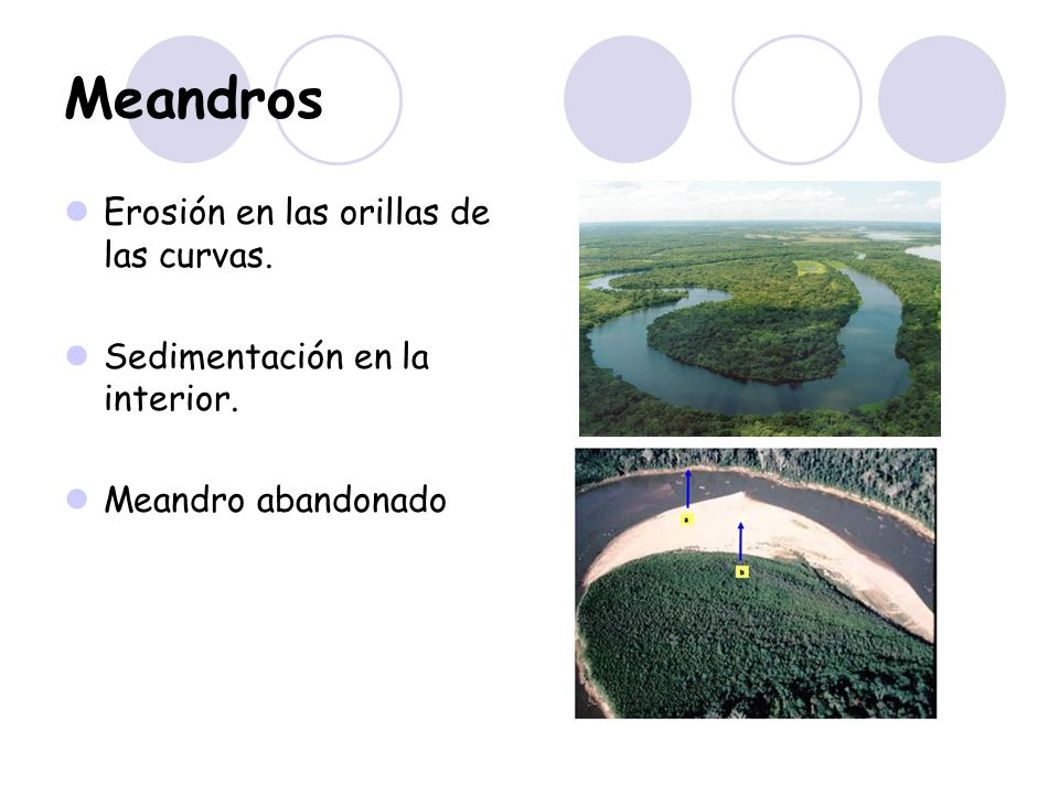 Meandros Erosión en las orillas de las curvas.