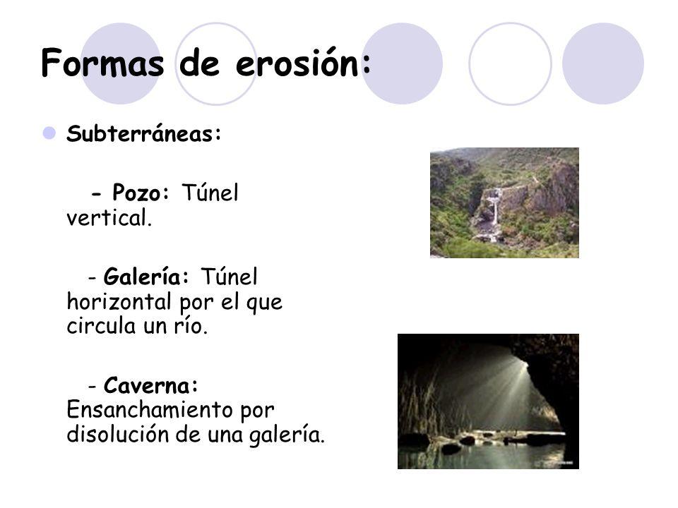 Formas de erosión: Subterráneas: - Pozo: Túnel vertical.