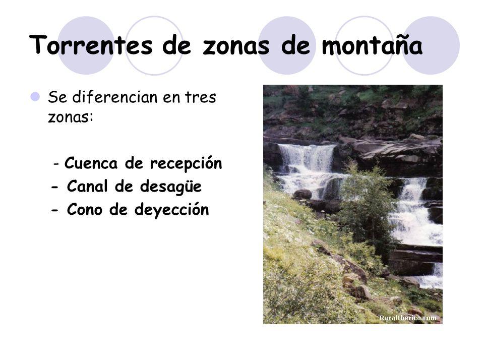 Torrentes de zonas de montaña