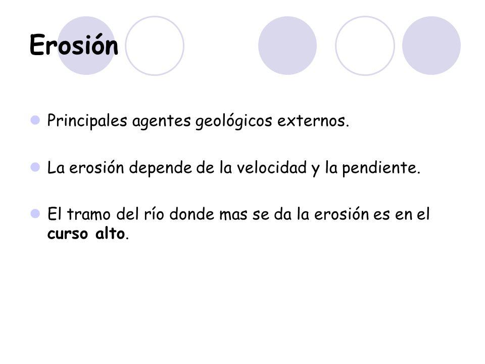 Erosión Principales agentes geológicos externos.