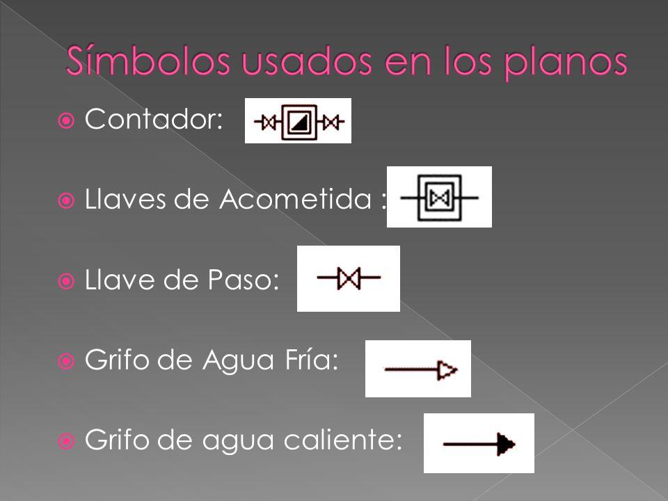 Símbolos usados en los planos