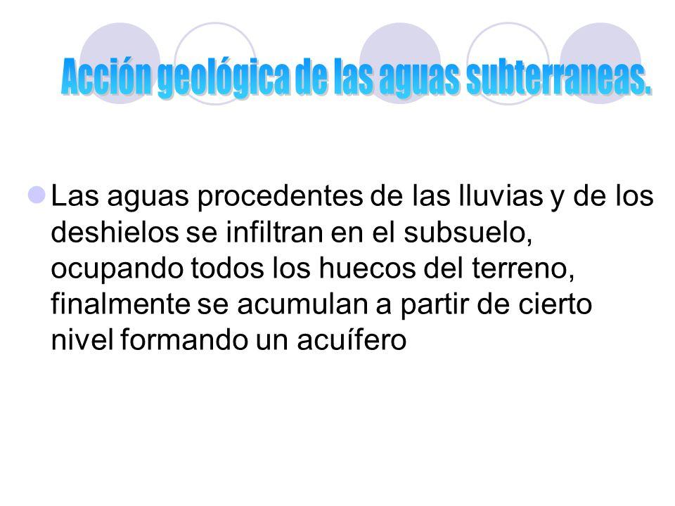 Acción geológica de las aguas subterraneas.