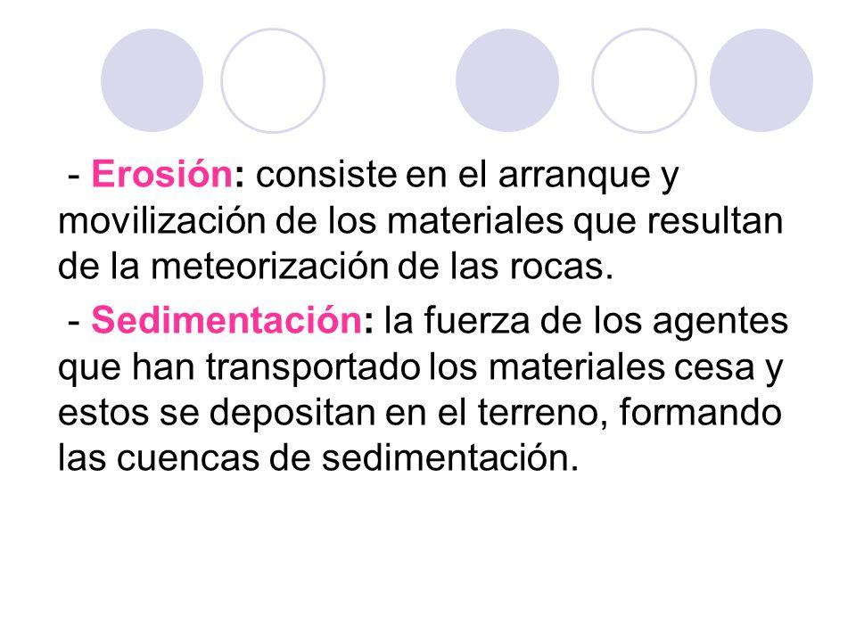 - Erosión: consiste en el arranque y movilización de los materiales que resultan de la meteorización de las rocas.