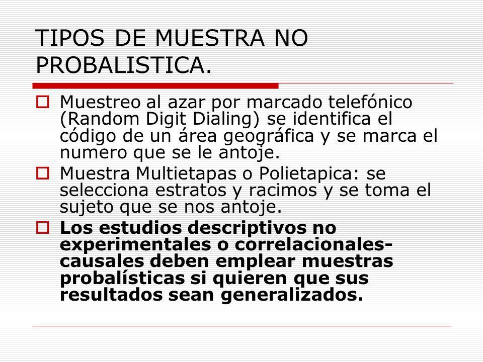 TIPOS DE MUESTRA NO PROBALISTICA.