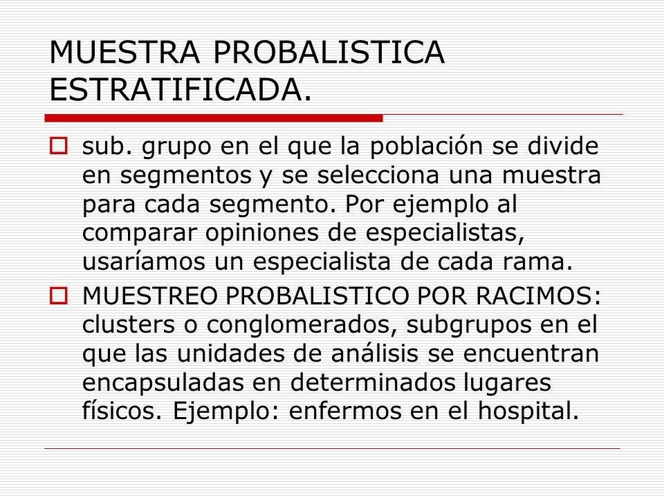 MUESTRA PROBALISTICA ESTRATIFICADA.