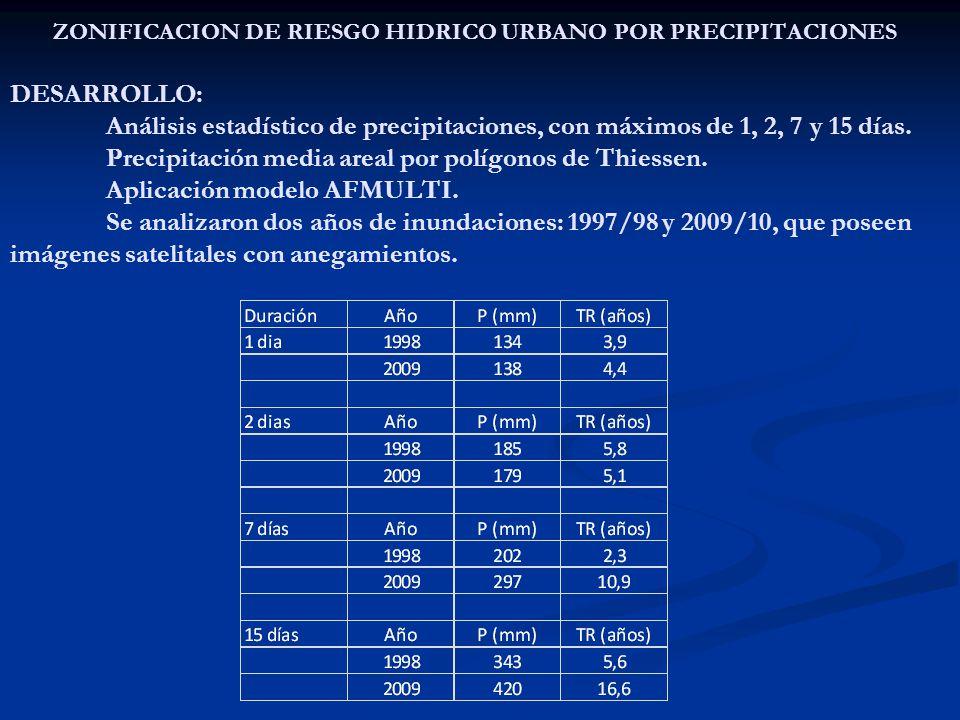 ZONIFICACION DE RIESGO HIDRICO URBANO POR PRECIPITACIONES DESARROLLO: